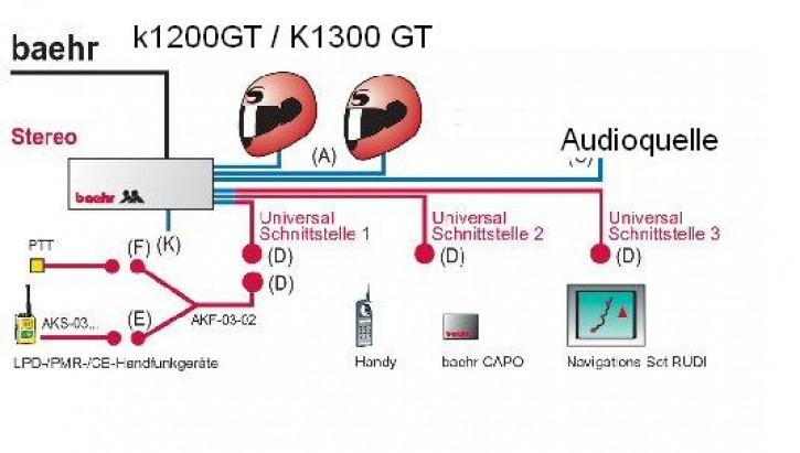 KT-AVC-17-03 baehr K 1200 GT / K 1300 GT
